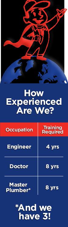ExperiencedAreWe
